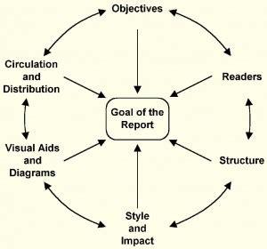 final feasibility study - dotcagov